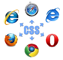 Cross Browser Compatibility Services